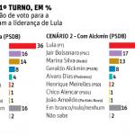 Lula só tem a força do povo. Mas que força imensa o povo tem!