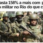 Militares no Rio: propaganda custou mais que uma e meia vez a tropa