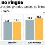 Para os bancos, nada de crise