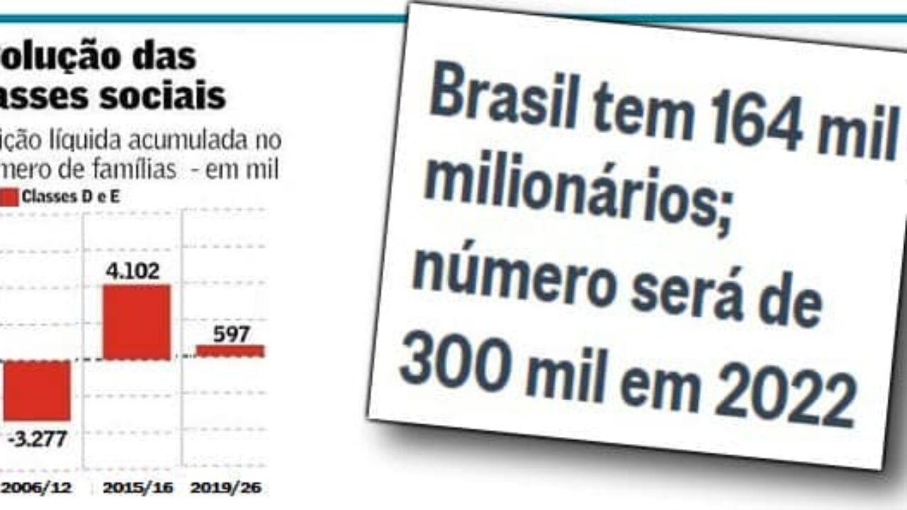net milionario é real