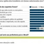 O brasileiro é mais civilizado que suas elites