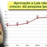 Lula, o pão-de-ló. Quanto mais batem, mais cresce