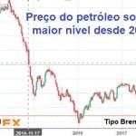 """O petróleo """"inútil"""" já chega a US$ 70 por barril"""