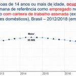 """Dados do IBGE confirmam que Brasil virou país do """"bico"""""""