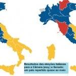 Sem partidos, a Itália vira um país partido