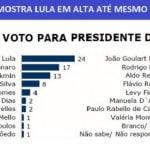 Ibope: Lula sobe, até em São Paulo. Ilegitimidade da eleição só se acentua