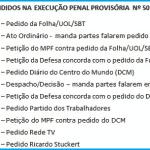 Auler: juíza cala sobre pedidos para ouvir Lula, razão do HC de Favreto