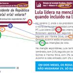 Ibope/CNI é o mesmo há quase 2 meses, mas Lula fica sem gráfico...