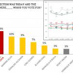 Transferência de votos fará ser inútil veto à candidatura Lula