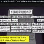 JN: em minutos, 48 depósitos põem R$ 96 mil na conta de Flávio Bolsonaro
