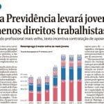 Nem passado, nem futuro na reforma de Bolsonaro