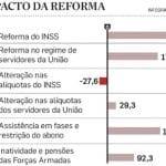 Quem paga a reforma de Guedes?