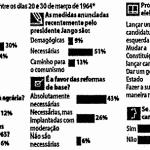 Governo à ONU: 64 foi da 'maioria do povo'. Ibope mostra o contrário