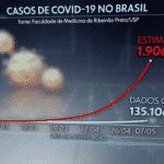 Não há uma guerra no Brasil, há um massacre