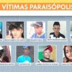 Mortes em Paraisópolis foram homicídio, diz Ministério Público