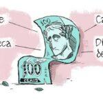 """Renda Brasil, fora do Orçamento, depende de """"dinheiro extra"""""""