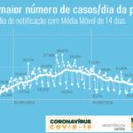 No dia do 'Jair Paz e Amor', Brasil passa de mil mortes e vai a 7 mi de casos
