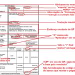 A fraude oficial no 'invoice' da Covaxin