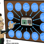 Bolsonaro desidrata 'Terceira Via' ao dizer que Lula ganharia com fraude