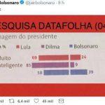Bolsonaro não liga para pesquisas. Mas liga (e muito) para suas falanges